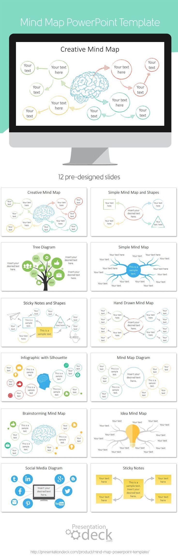 #mindmap erstellen um Ordnung in den Kopf zu bekommen #MindMapping