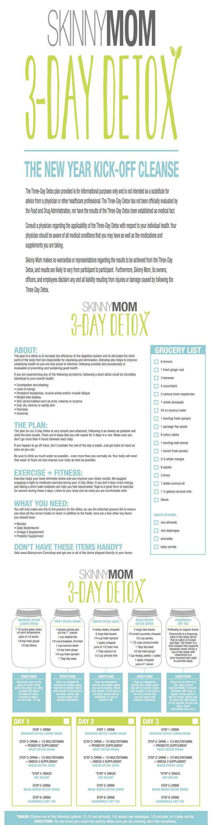3-Day Detox from Skinny Mom