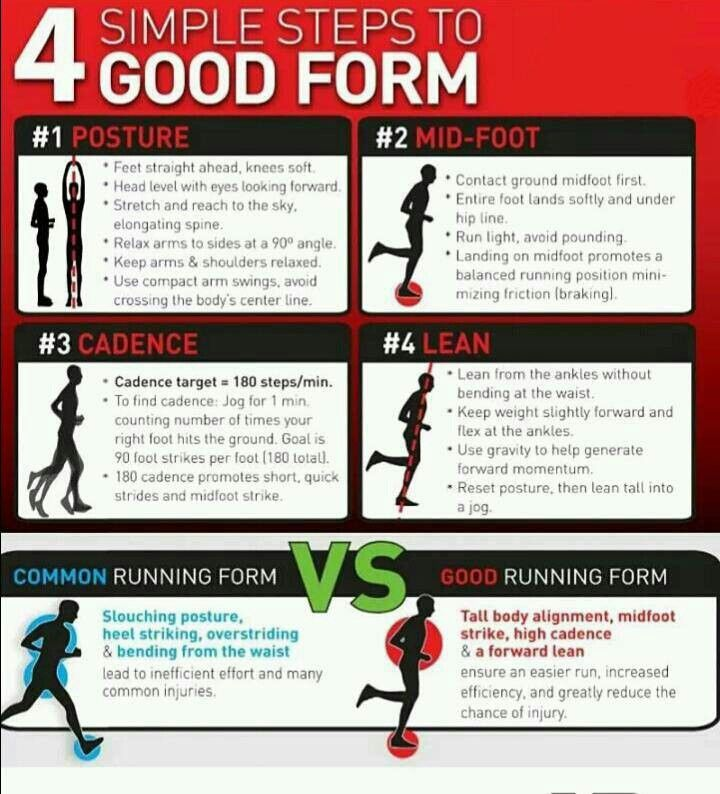 Running Posture | DIY | Pinterest
