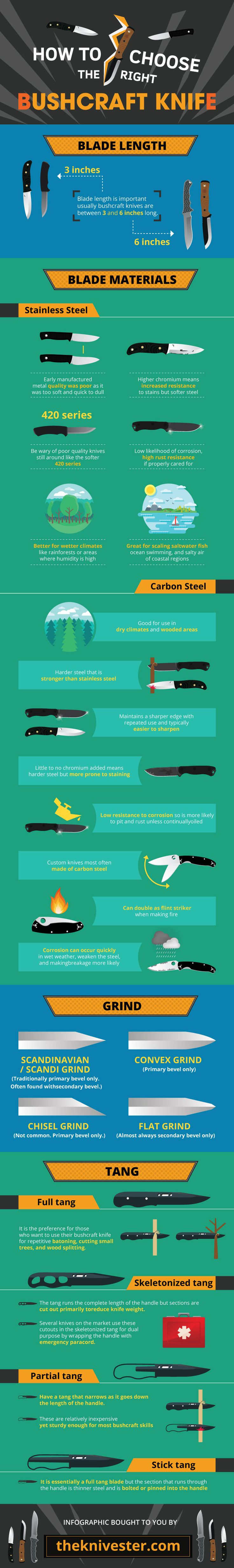 How to choose the right bushcraft knife view more http