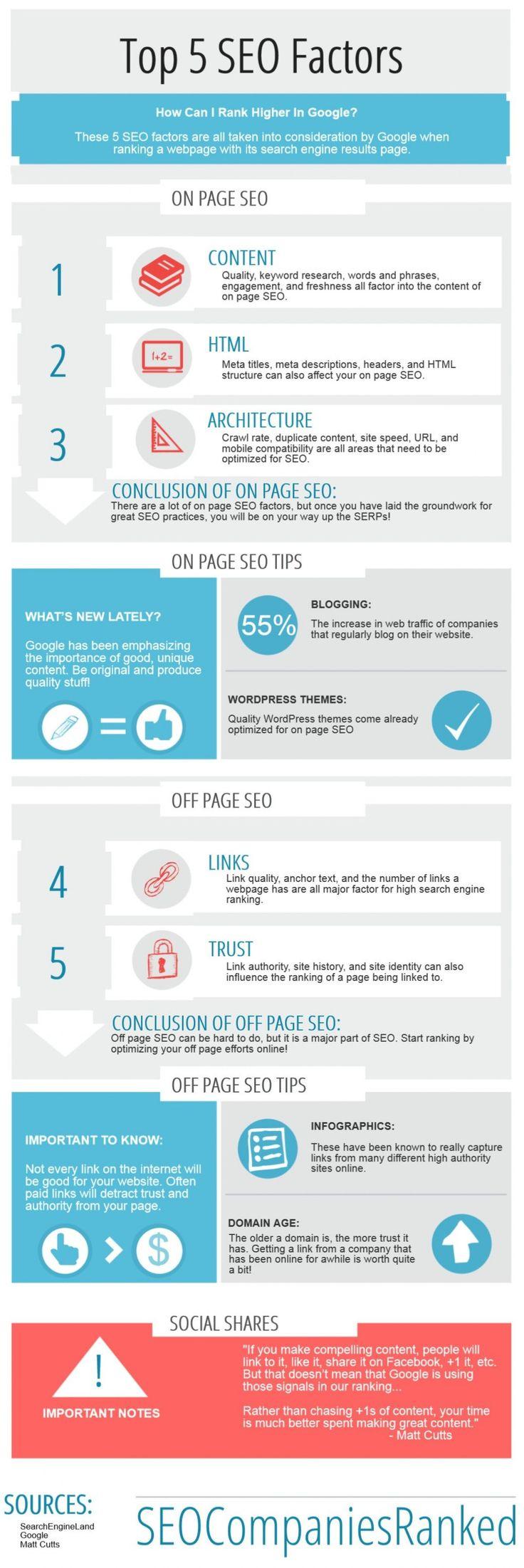 Top 5 SEO Ranking Factors  Infographic