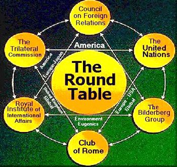 """True Colors of Trilateral Commission, Council on Foreign Relations, and David Rockefeller  ▬  ..many books have already been written on the group,.. Rockefeller is also heavily involved in the Council on Foreign Relations (CFR), another """"think-tank"""" group of elites who come up with policy for countries round the world, including the U.S. The true colors of Trilateral Commission are seen when we see what presidents have done to incorporate their policy into their own. [...] 12/19"""