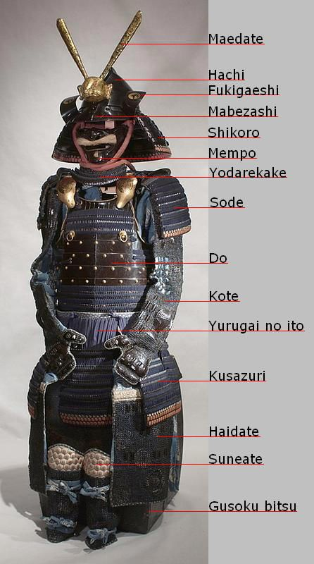Parts of a Japanese armor