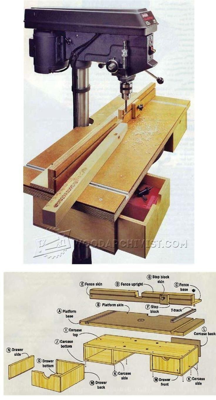 Drill Press Table Plan - Drill Press Tips, Jigs and Fixtures   WoodArchivist.com