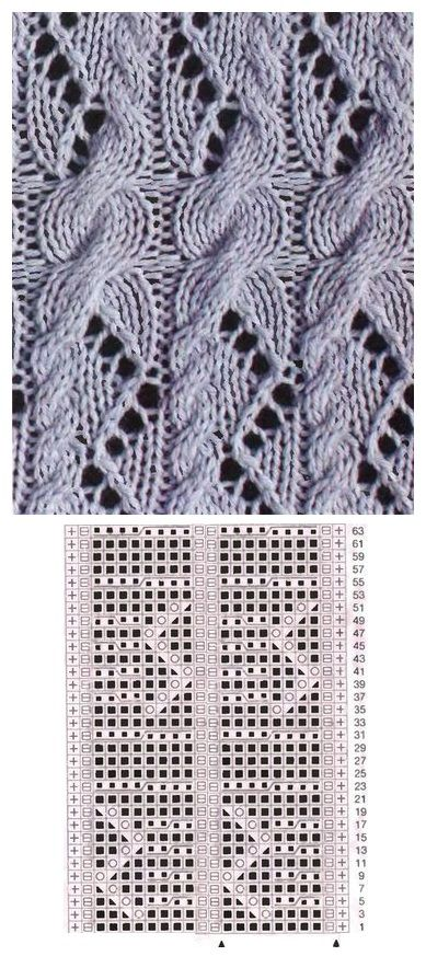cable Lace knitting