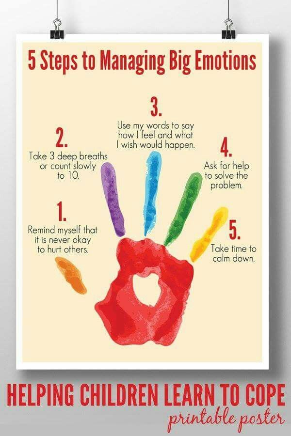 Good tool to help remind kids of different strategies