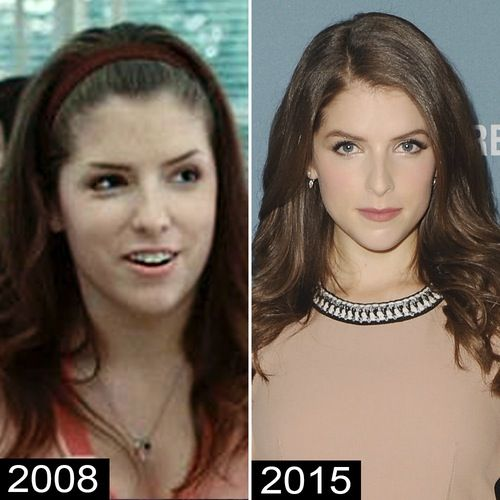 Anna Kendrick Twilight Then And Now