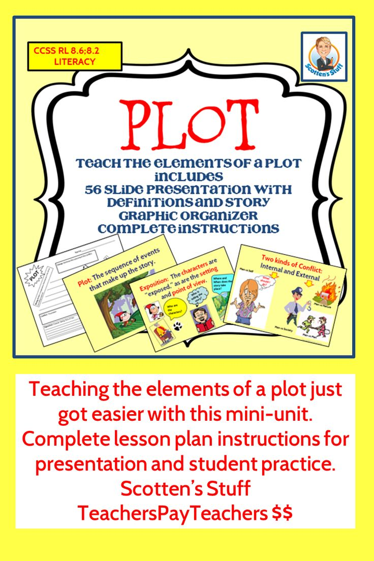 Complete Middle School mini lesson on plot and plot structure.  Everything you need for a complete lesson on plot.