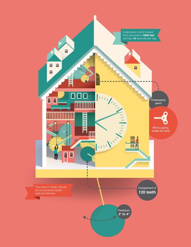 Personal project (cuckoo clock) - Jing Zhang illustration