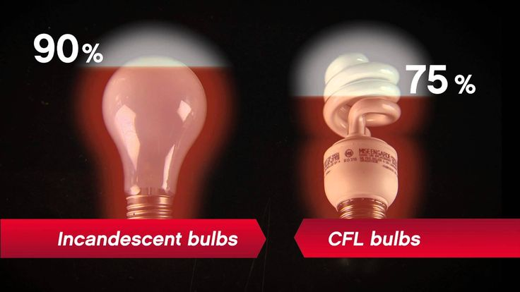 LED Light Bulbs - Incandescent and CFL vs. LED - Ace Hardware
