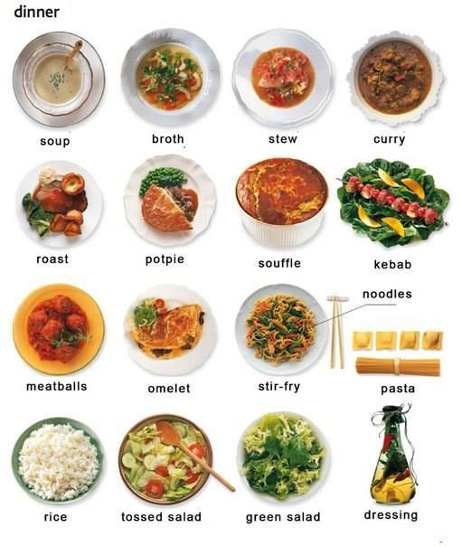 English vocabulary - food: