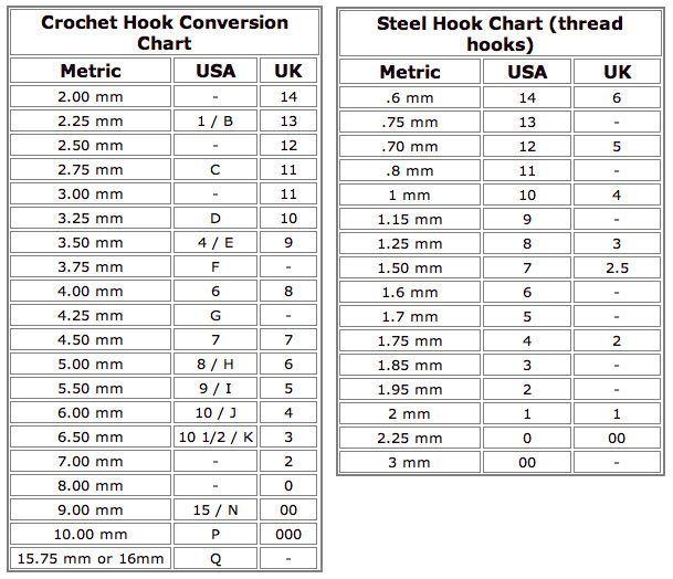 AMIGURUMI   Crochet_Hooks_Chart.jpg