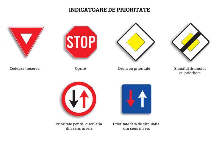 indicatoare-rutiere-de-prioritate-codul-rutier
