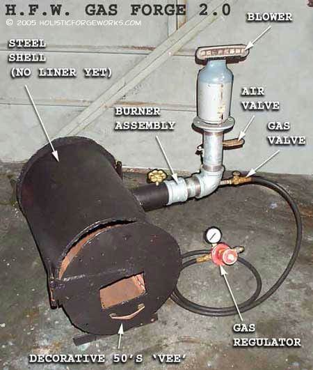 homemade gas forge. the american museum of alaskan entrepreneurship + diy propane/natural gas forge, foundry plans (a working example) | holistic forge works pinterest \u2026 homemade