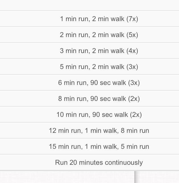 Running plan - need to start at the beginning again!