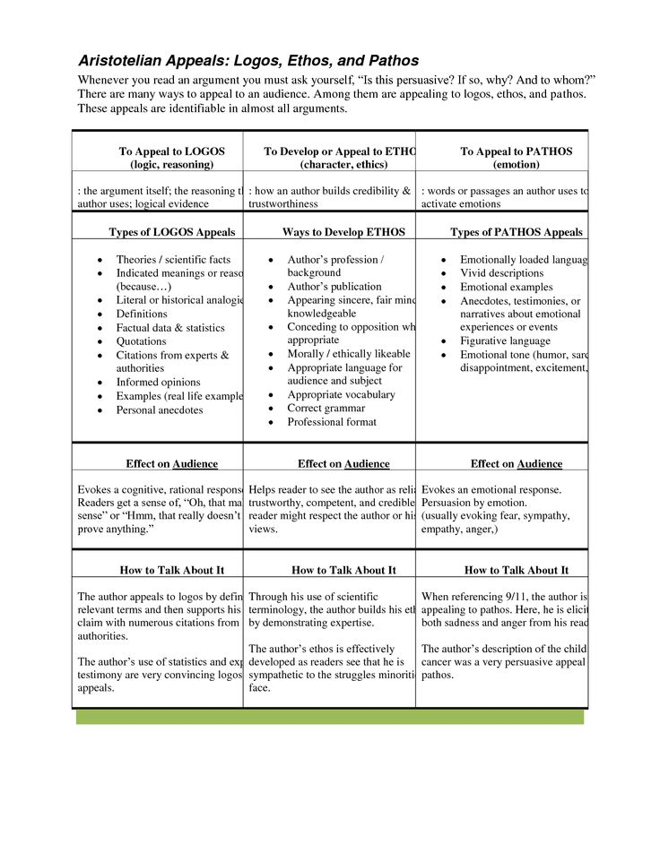 Printables Ethos Logos Pathos Worksheet ethos pathos logos worksheet davezan