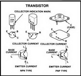 cycle electronics wiring diagrams electronics wiring diagram 236 best electronic components images on pinterest