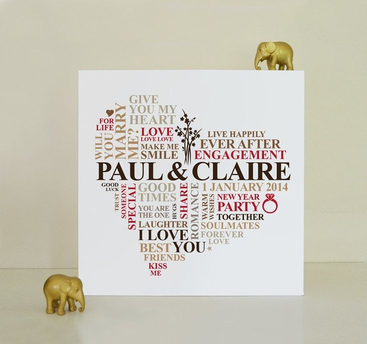 """Personalised Engagement canvas gift. A perfect gift to celebrate the day """"she said yes""""!    This personalised engagement gift is ideal for a very special couple as a keepsake of their memorable moment in time. Personalised with some of your own words and colours to make it a totally unique gift. Celebrate the date and location of proposal forever on canvas."""