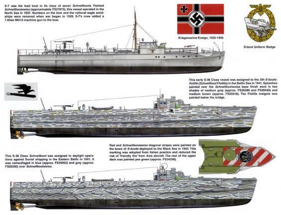 Schnellboot ~ BFD
