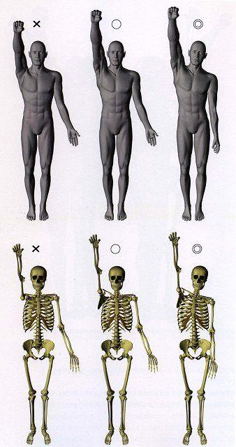 2005年12月22日・本「CGクリエーターのための人体解剖学」・97点 もっと見る