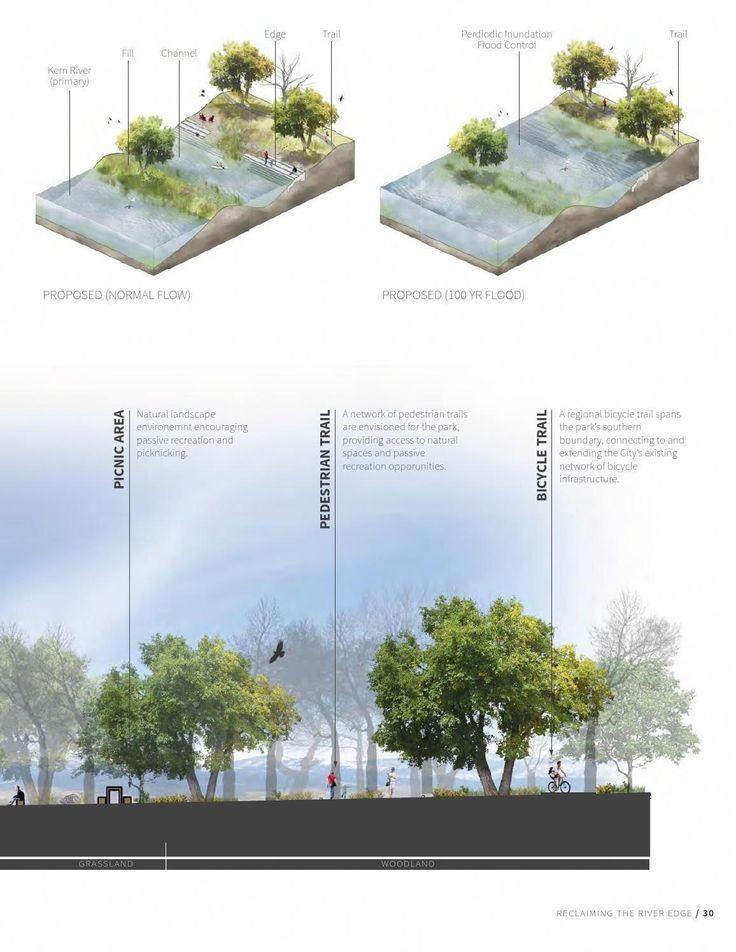 Urban Landscape Section Urban Landscape Section Urban Landscape Section In 2020 Landscape And Urbanism Architecture Landscape Architecture