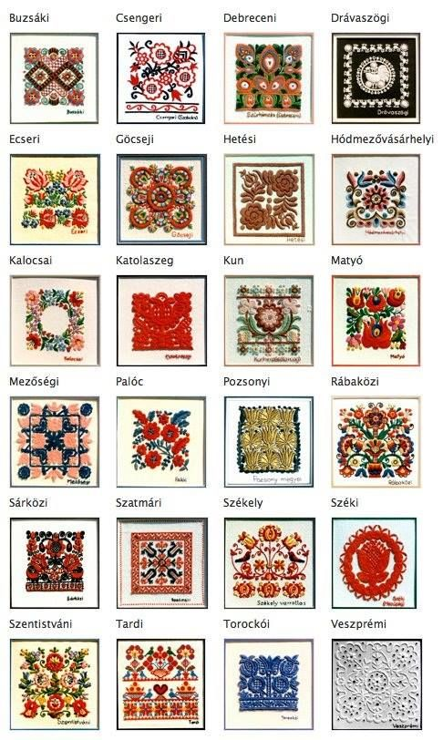 Hungarian embroidery motifs