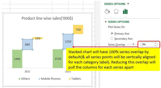 Series overlap option in stacked charts