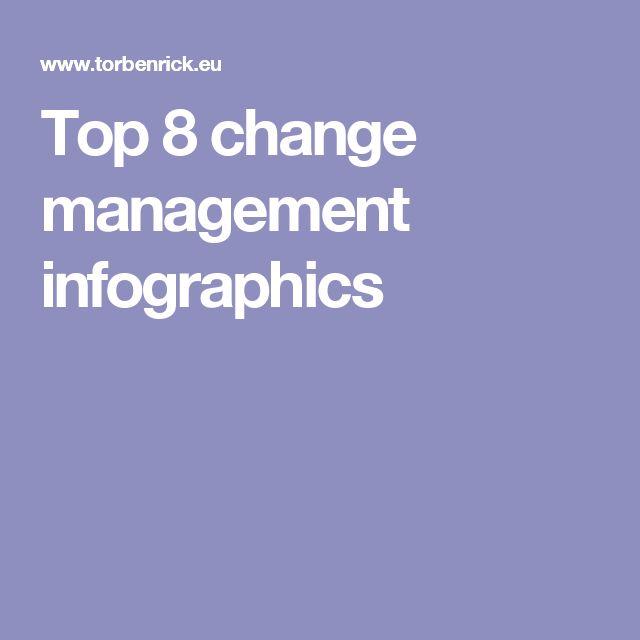 Best Leadership Images On   Change Management
