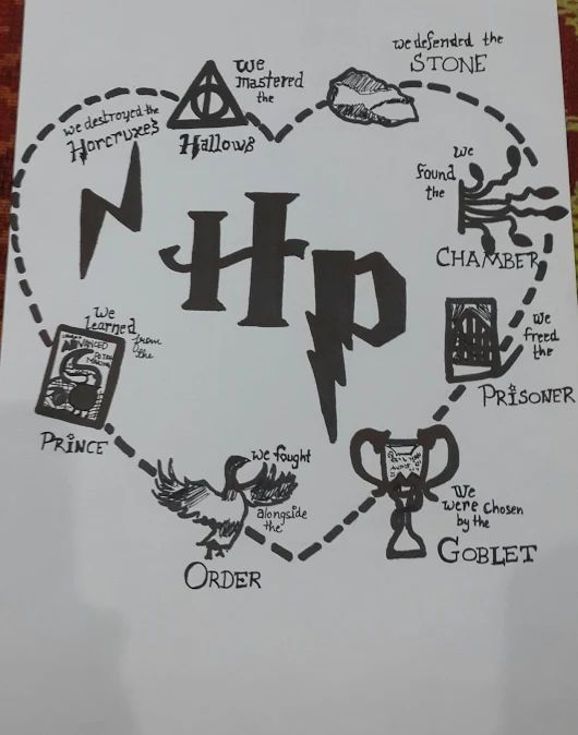 Follow the heart of names of the Harry Potter books...