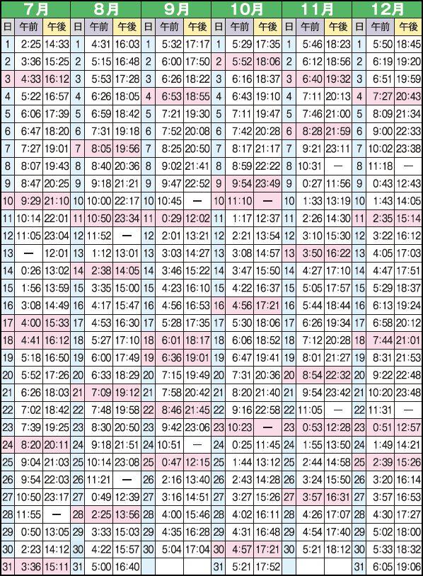 エンジェルロード潮見表〈2016年1月~12月〉|単独ページ | 観光情報 | 小豆島土庄町役場ホームページ