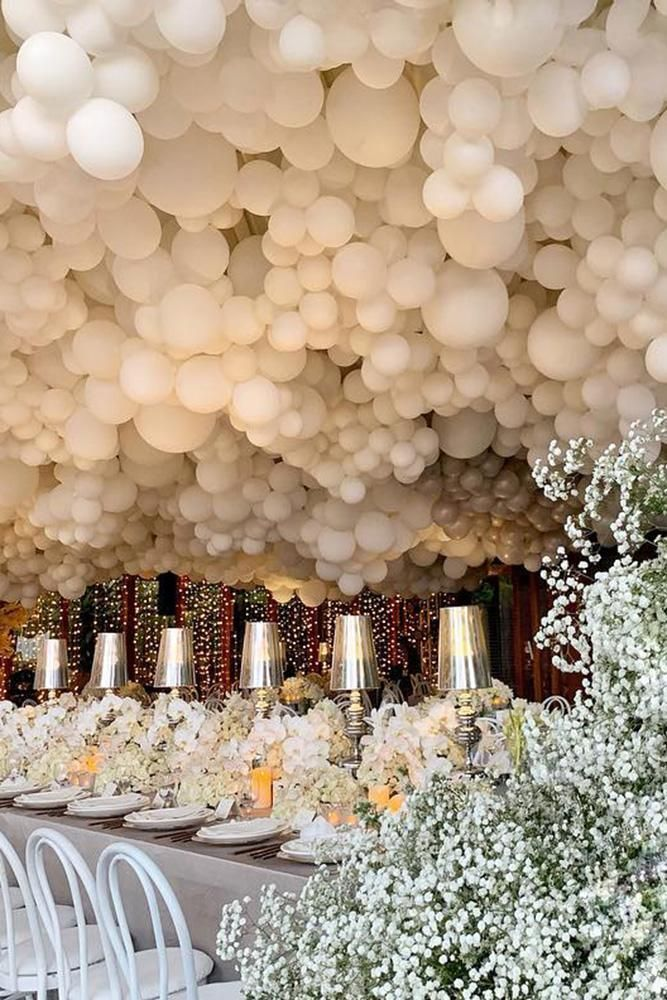 Fresh Ideas And Wedding Trends 2020 Wedding Balloon Decorations