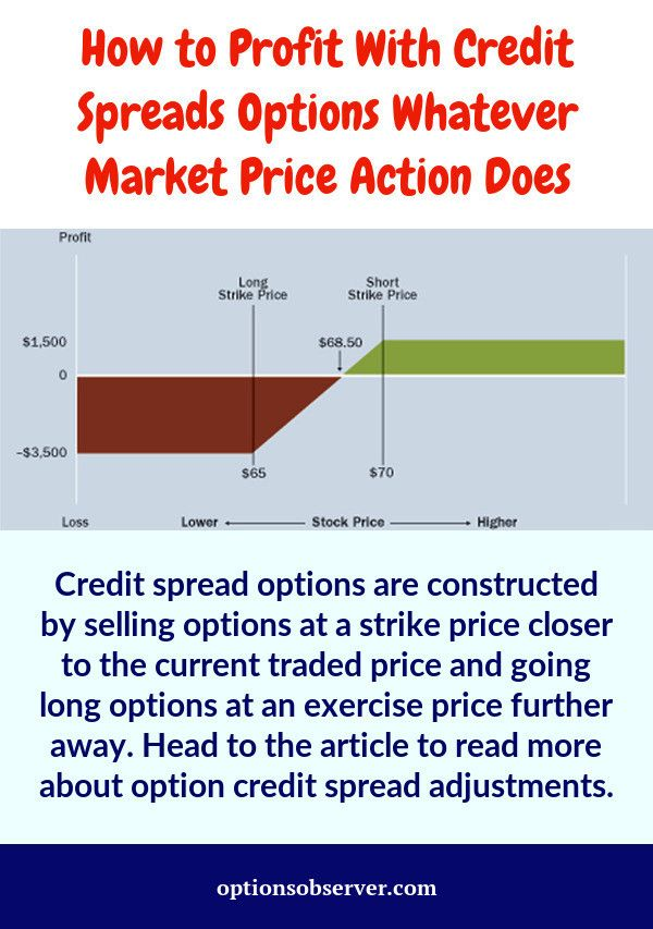 Trading with option credit spreads deploys the option greek known as