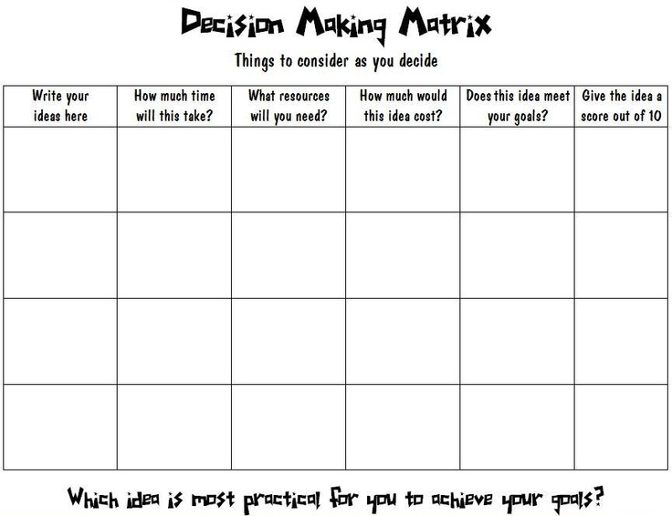 Worksheets Decision Making Worksheet 1000 ideas about decision making on pinterest communication matrix