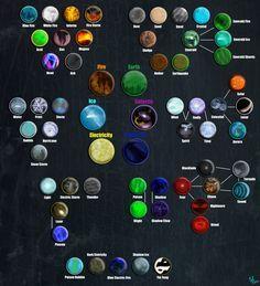 The Elements of TFS by Cylinder-the-Autobot.deviantart.com on @DeviantArt