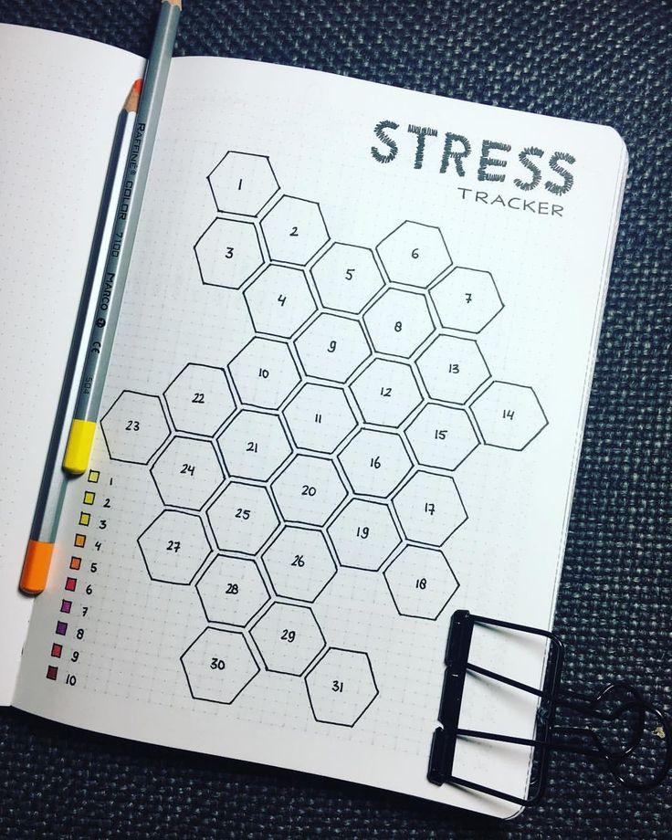 """26 Likes, 1 Comments - Bujofirst (@bujofirst) on Instagram: """"January stress tracker - I'm aiming for sunny colors #bulletjournal #bulletjournals…""""  (Pinner's comment: Interesting tracker design)"""