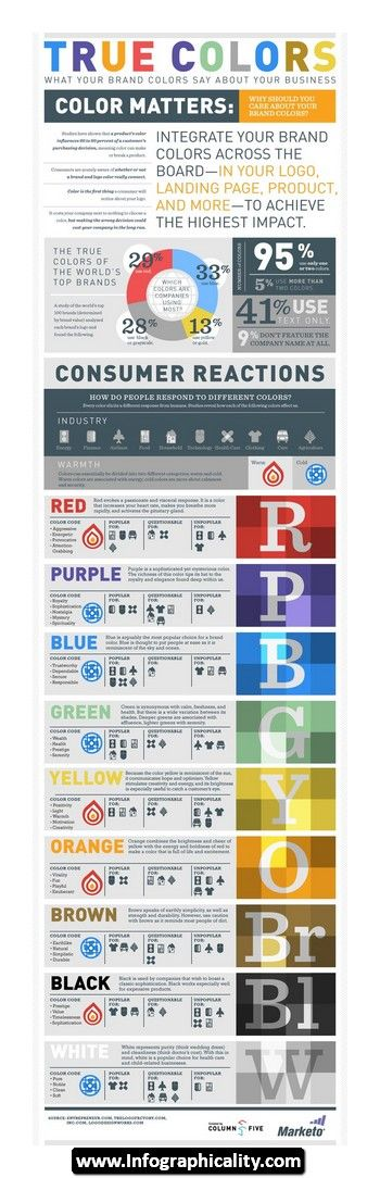 Psychology Of Color Infographic 07 - http://infographicality.com/psychology-of-color-infographic-07/