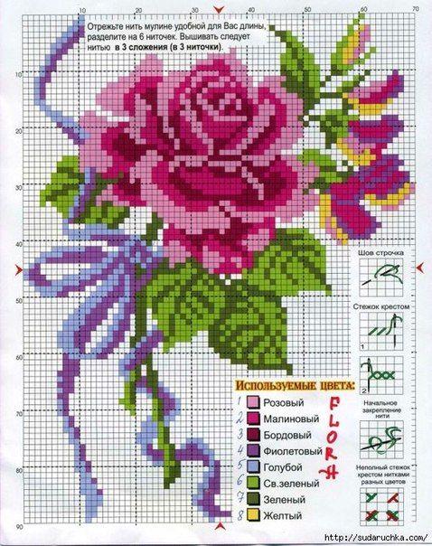 Como hacer bordados de rosas con sus graficos