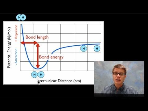 Bond Length and Bond Energy