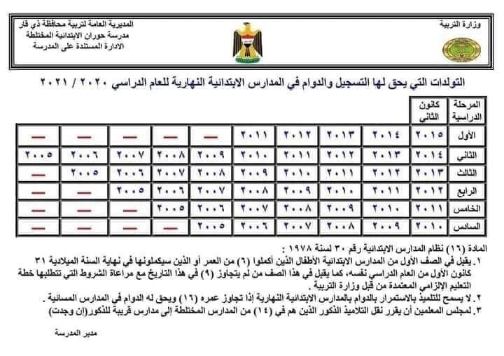 اهلا بكم متابعي موقع وقناة الاستاذ احمد مهدي شلال في هذا الموضوع سنعرض لكم شرح كامل عن Periodic Table