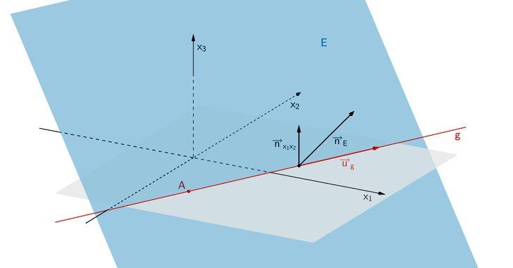 50+ best Mathematik Beispiel-Abitur Bayern 2014 images by mathelike ...