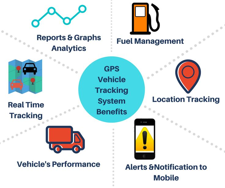 17 best ideas about vehicle tracking system on pinterest gps tracking system car tracking. Black Bedroom Furniture Sets. Home Design Ideas