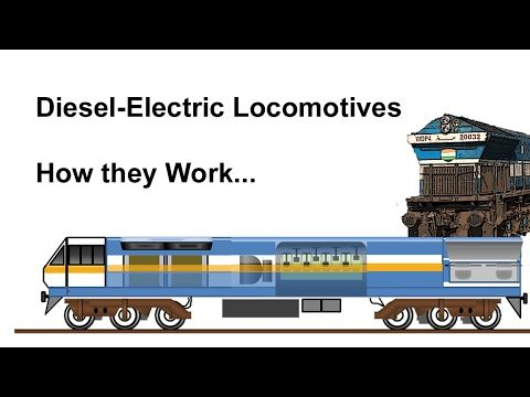 (27) How a Diesel Electric locomotive works? - YouTube