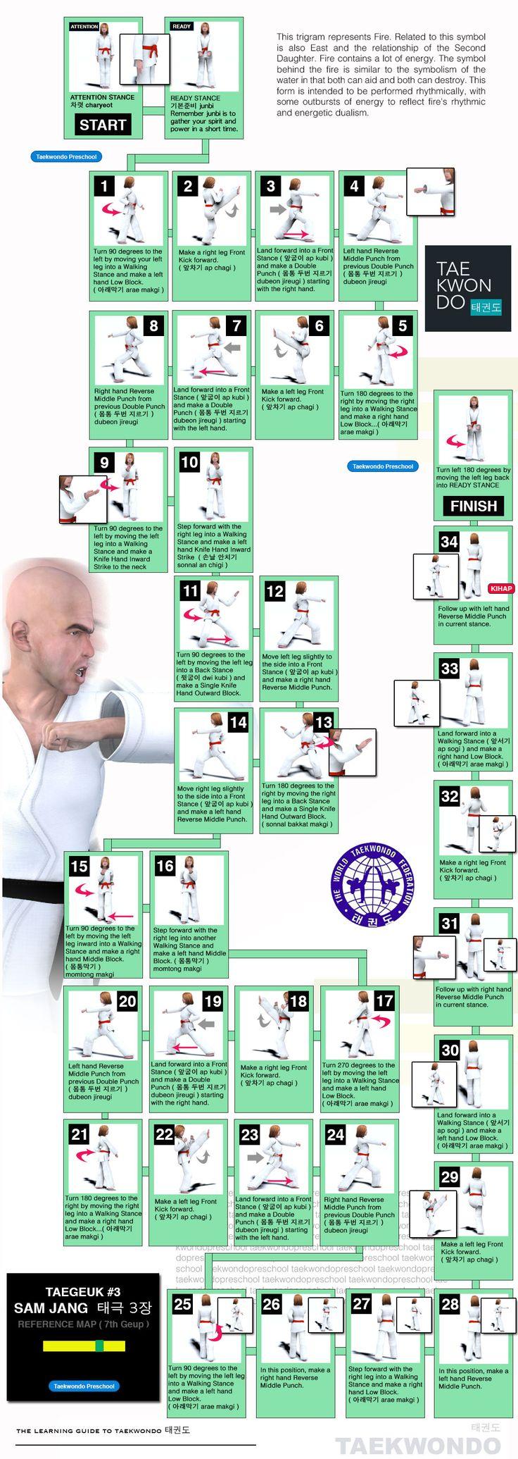 Taegeuk 3 태극 3장 (Taegeuk Sam-jahng) WTF Taekwondo Poomse Map