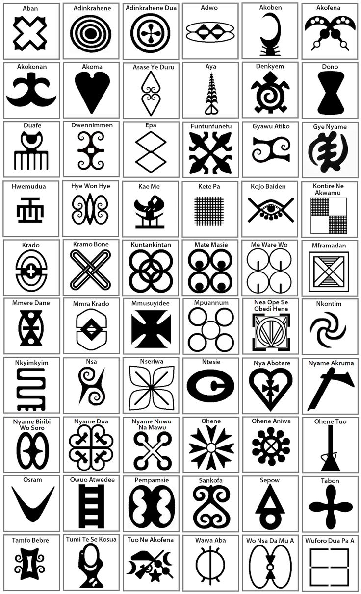 african symbols - Google Search