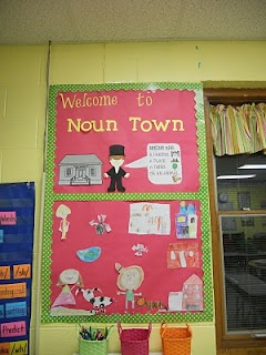 Each student contributes a person, place or thing to the Noun Town