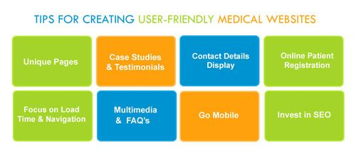 Tips for Building User-Friendly Medical Websites  http://mososimos.tumblr.com/post/68865762982/some-great-tips-for-building-up-a-medical-website