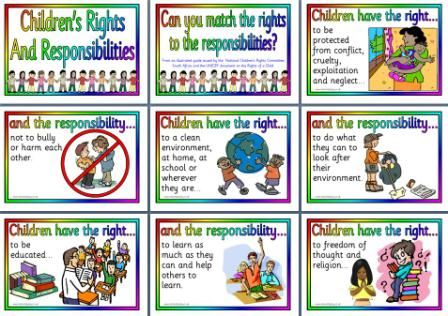 Childrens' Rights and Responsibilities Printable Posters for Primary School Displays