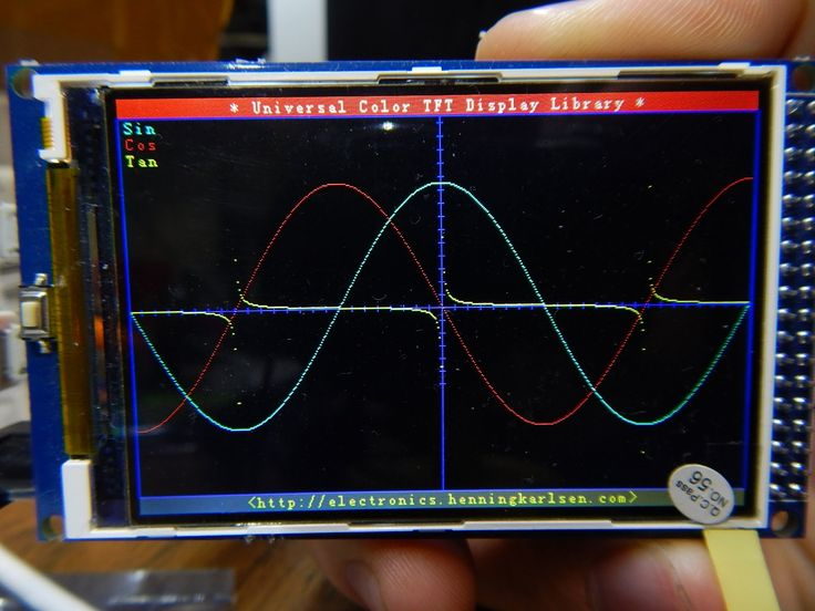 "Акция!!! Розыгрыш 2-х подарков!!! 2 шт LCD IPS 3.0/3.2"" HVGA 480x320 for..."