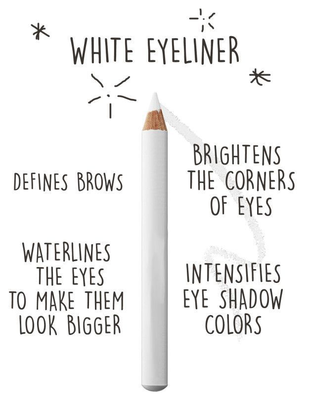 If you only want one thing that'll upgrade your makeup, invest in white eyeliner.