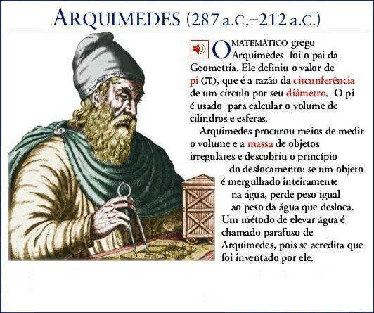 ARQUIMEDES o maior físico, matemático e inventor do mundo antigo; foi um dos supremos intelectos da civilização ocidental.